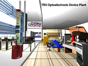 TRU Optoelectronics packaging clean room