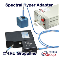 Spectral hyper adapter
