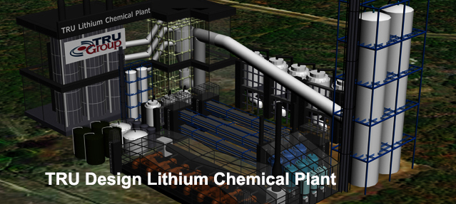 TRU Lithium Engineering Plant