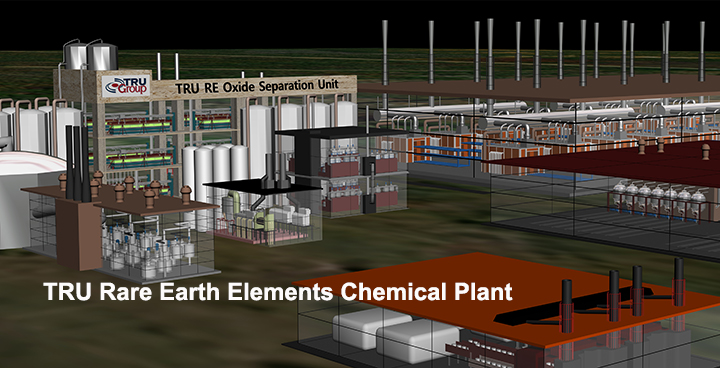 TRU Rare Earth Chemicals Plant