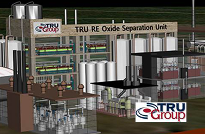TRU Group REE Oxide Separatation Plant